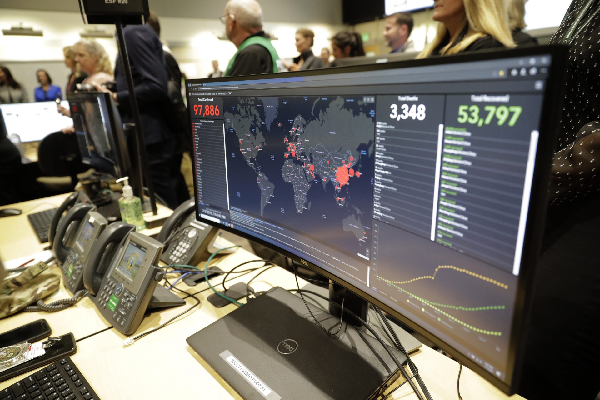 A monitor displays world-wide statistics relating to the spread of the COVID-19 coronavirus during a visit of Vice President Mike Pence to the Washington State Emergency Operations Center Thursday